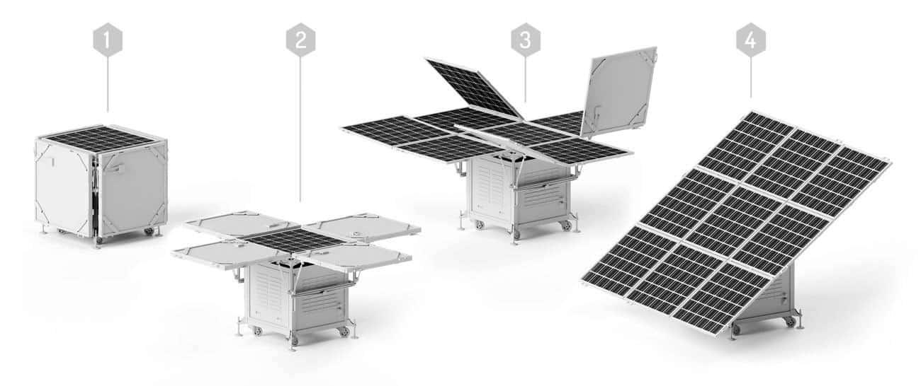 generatore di corrente fotovoltaico, pannello solare
